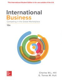 International business: competing in the global market place